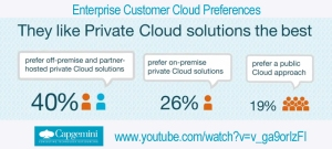 CapGemini-CloudTypes