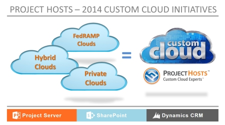Project Hosts --- Custom Cloud Initiatives