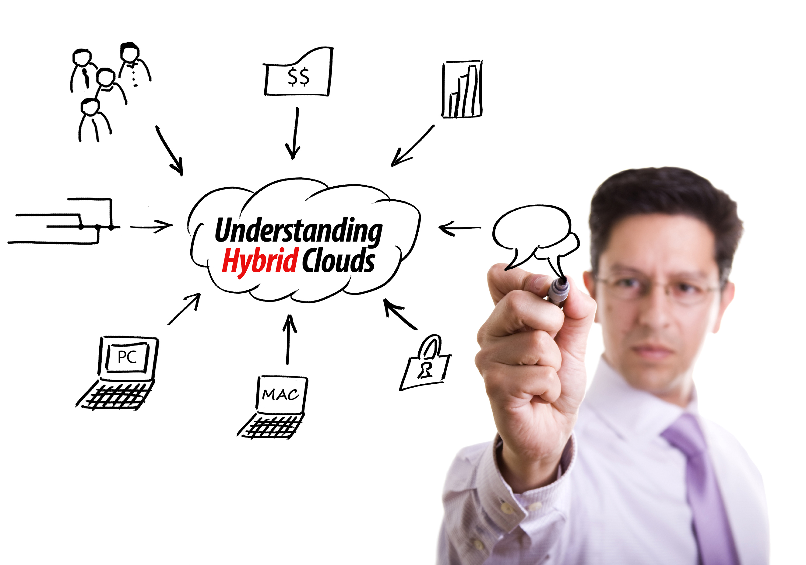 What exactly is a hybrid cloud and why should i care for Solution architect