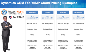 Dynamics_Pricing_FedRAMP