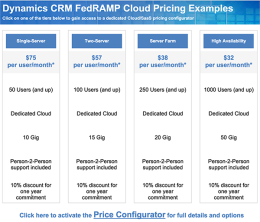 DynamicsCRM_Pricing