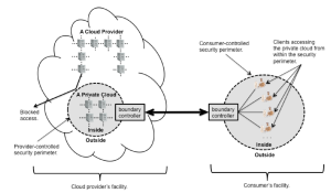 Cloud_Provider_Graphic