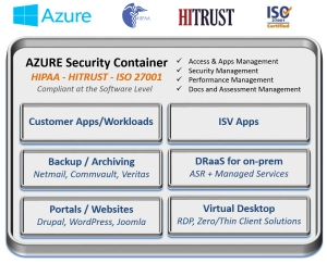 AzureSecurityContainer3